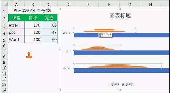 Excel怎么做条形图11