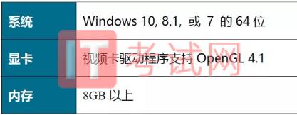 Rhino6.5犀牛软件安装破解教程及电脑配置要求(内附Rhino授权码)12