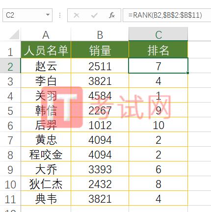 rank函数不出现相同排名1