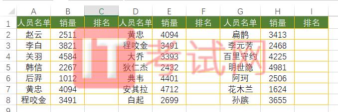 rank函数多列数据排名1